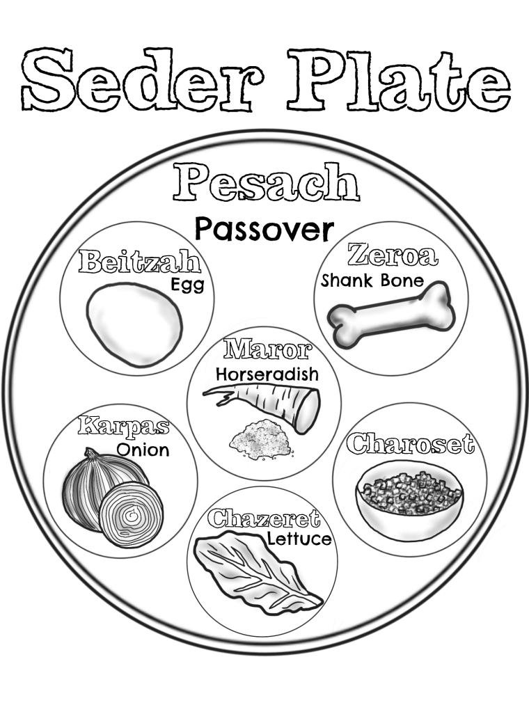 Seder Platter Idea 3