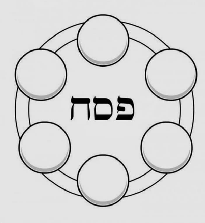 Seder Platter Idea 6
