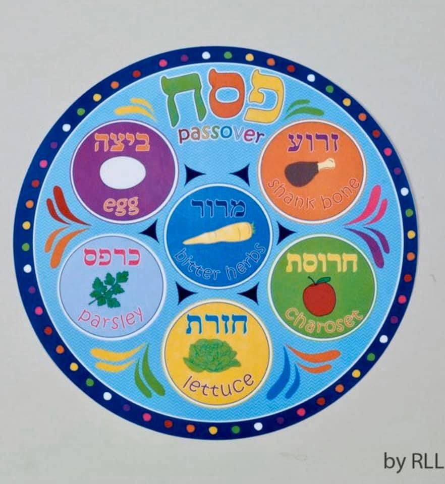 Seder Platter Idea 8